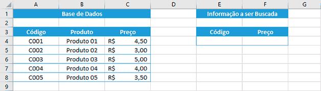 Função Procv: Otimize suas tarefas no Microsoft Excel sabendo utilizá-la corretamente
