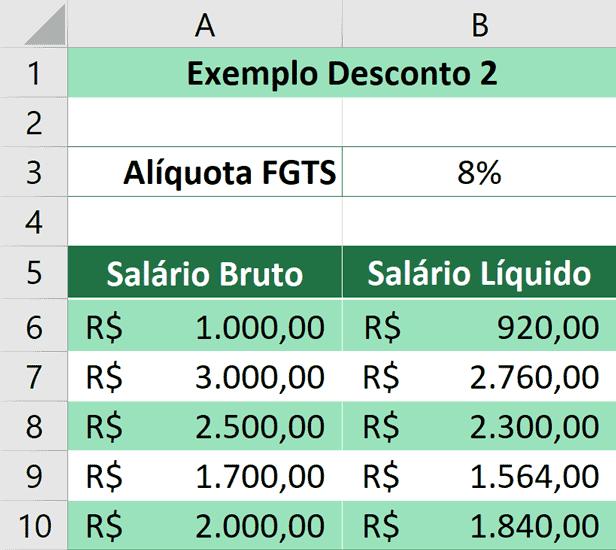 Porcentagem no Excel - Aplicando Desconto - Resultado