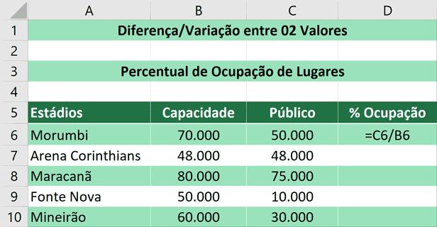 Porcentagem no Excel - Variação Entre Dois Valores - Calculado