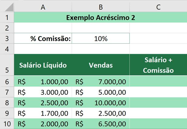 Porcentagem no Excel - Calcular a Comissão e o Salário