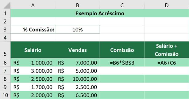 Porcentagem no Excel - Calculando a Comissão e o Salário